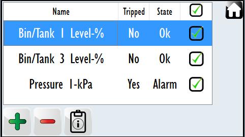 7500 Alarm